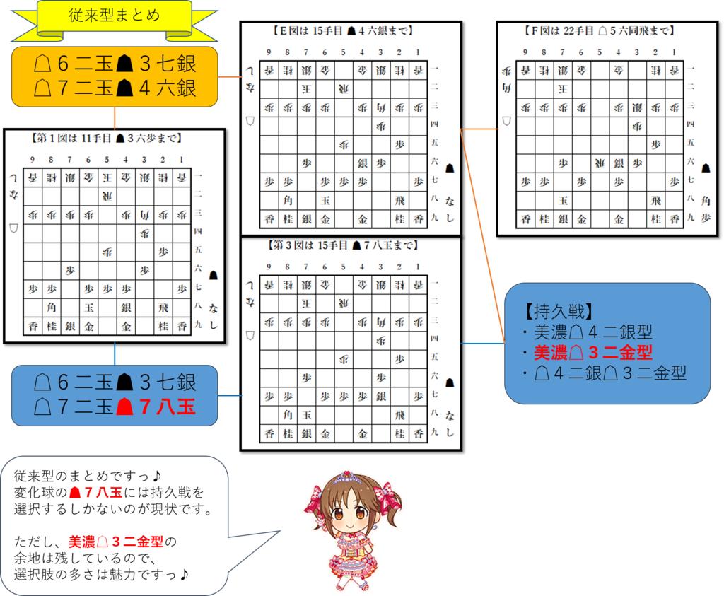 f:id:GokigenTotoki:20170812215941p:plain