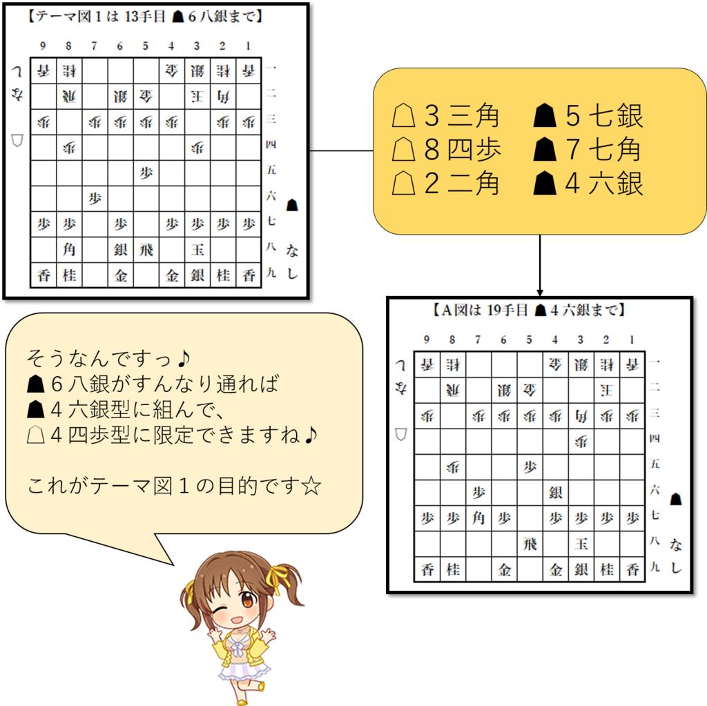 f:id:GokigenTotoki:20171027234627p:plain