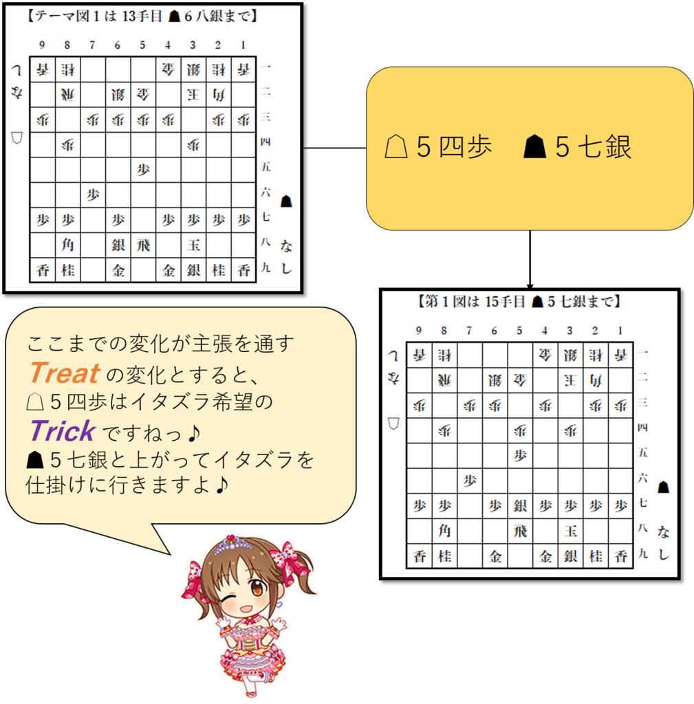 f:id:GokigenTotoki:20171029220005p:plain