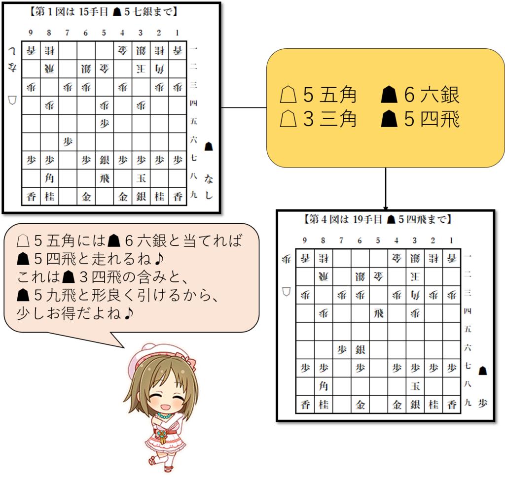 f:id:GokigenTotoki:20171029231605p:plain