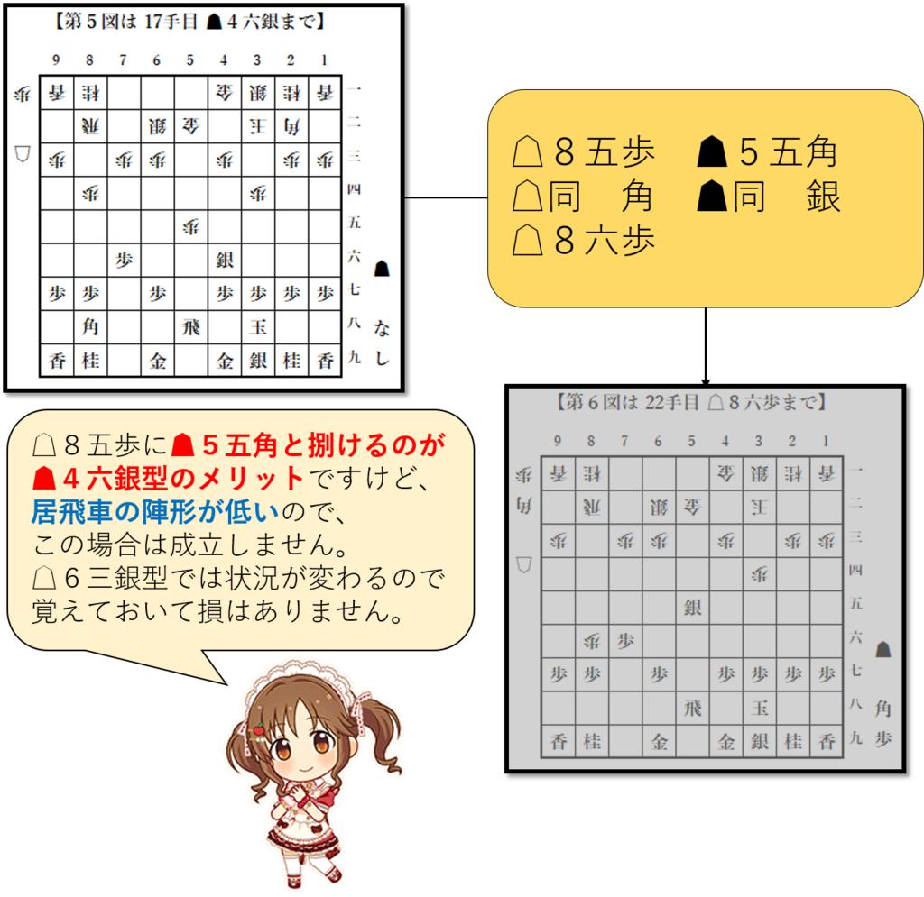 f:id:GokigenTotoki:20171030003004p:plain