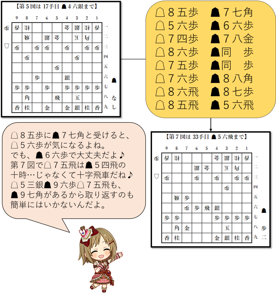f:id:GokigenTotoki:20171030005353p:plain