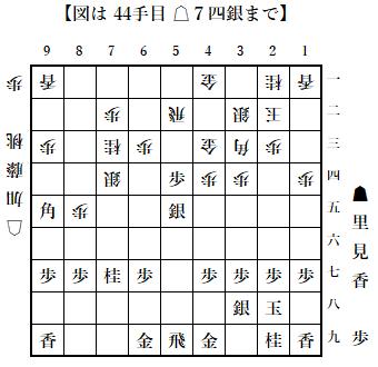 f:id:GokigenTotoki:20171203184803p:plain