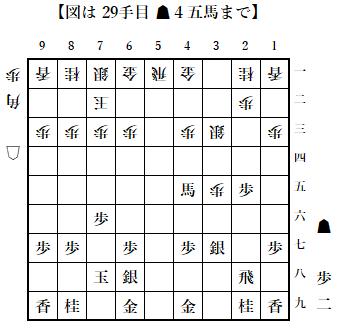 f:id:GokigenTotoki:20171204222835p:plain