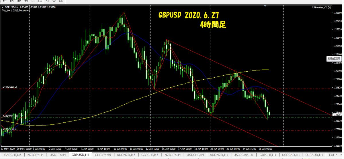 f:id:GoldenFX:20200627073601p:plain