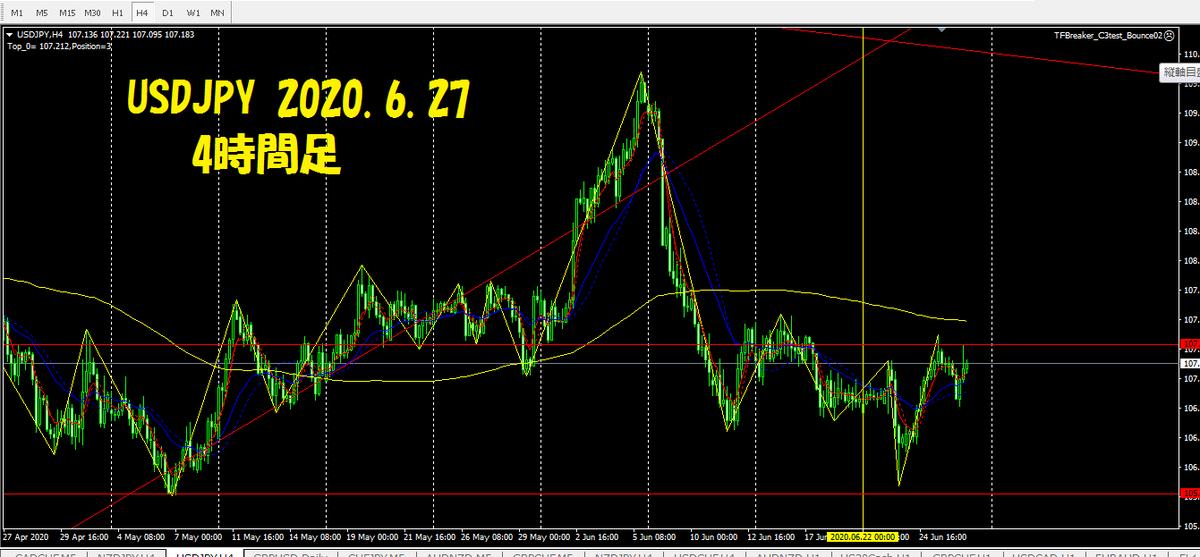 f:id:GoldenFX:20200627080837j:plain