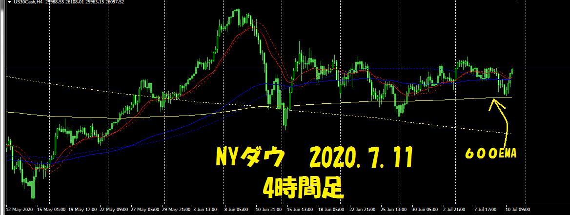 f:id:GoldenFX:20200711084934p:plain