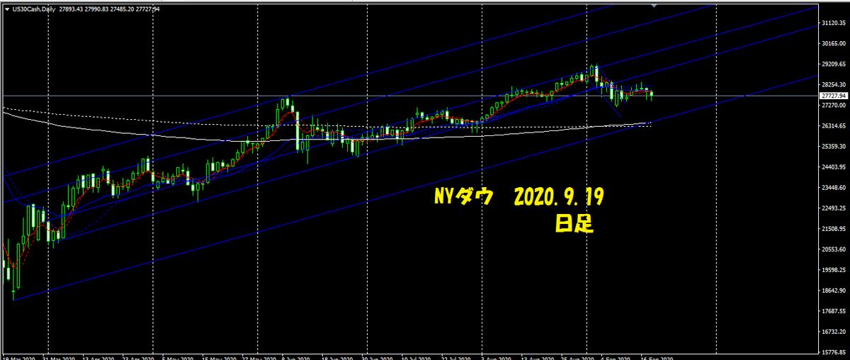 f:id:GoldenFX:20200919081450p:plain