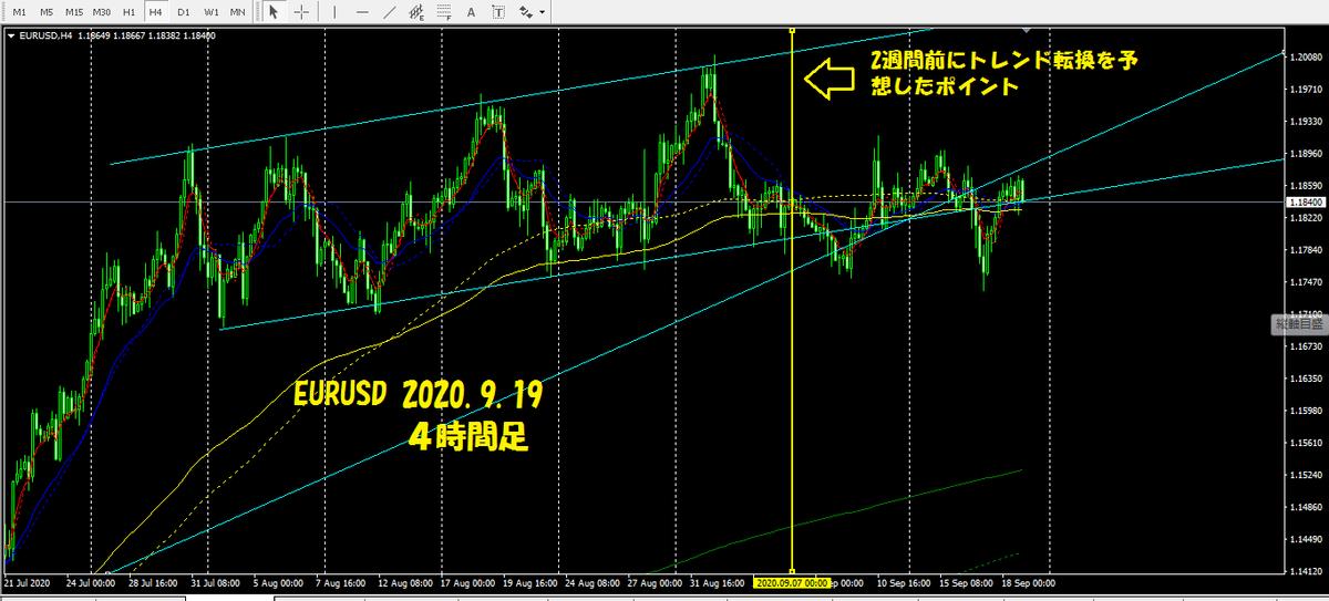 f:id:GoldenFX:20200919090804p:plain