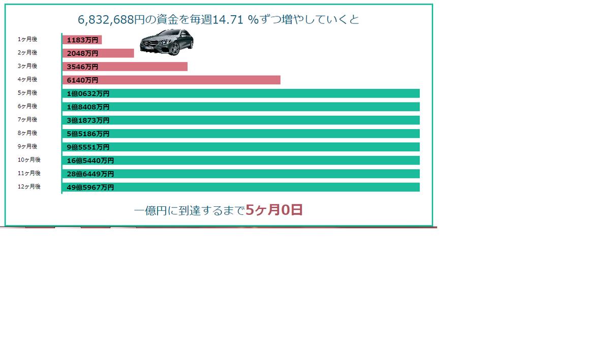 f:id:GoldenFX:20210508073639p:plain