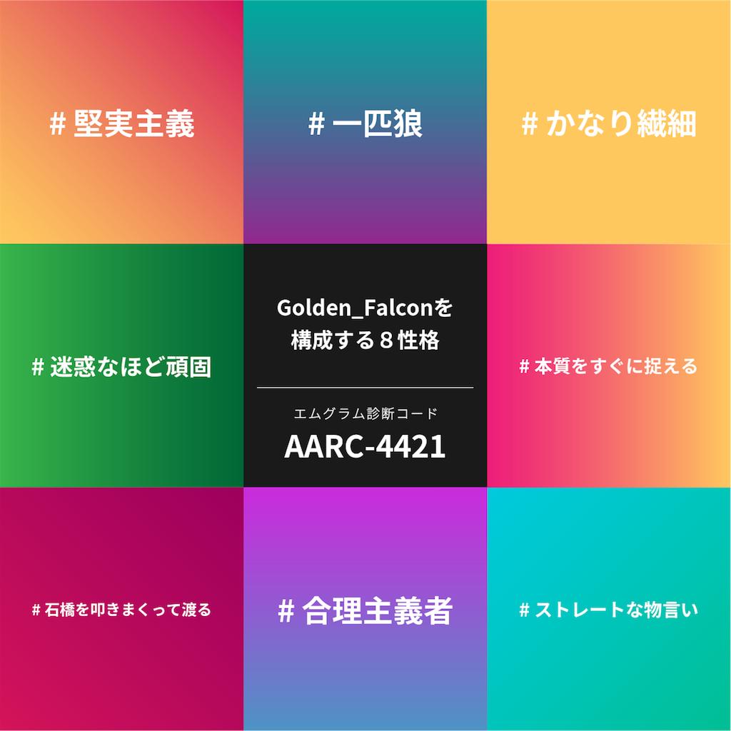 f:id:Golden_Falcon:20180327231712p:image