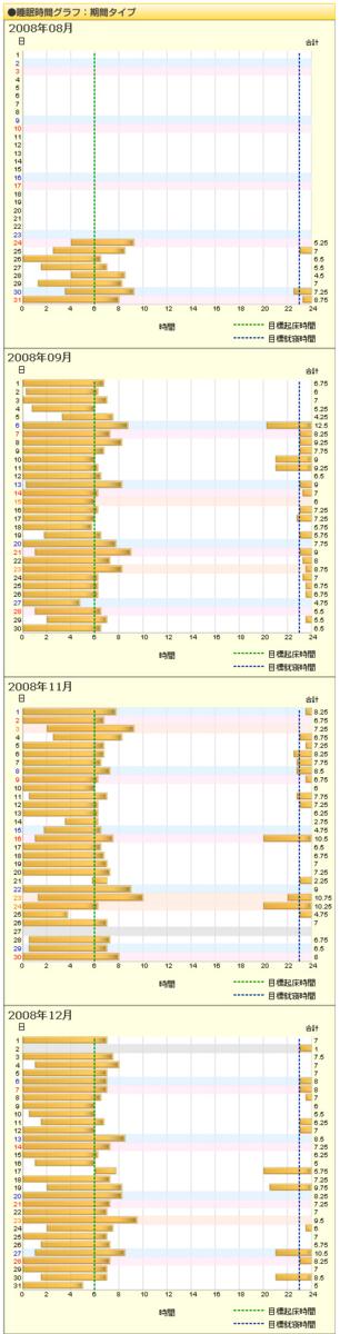 f:id:Golden_Jackal:20081231095258j:image