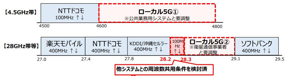 f:id:Goo-tech:20200220231928p:plain