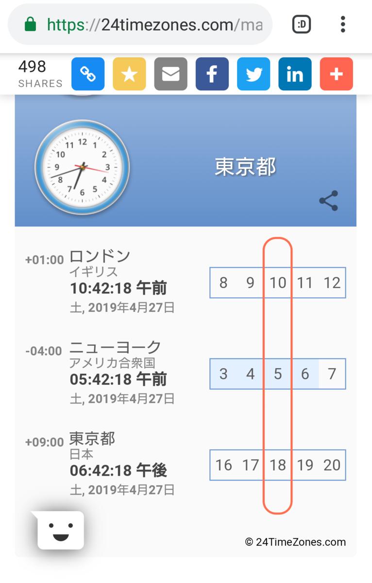 世界時計 日時 証明