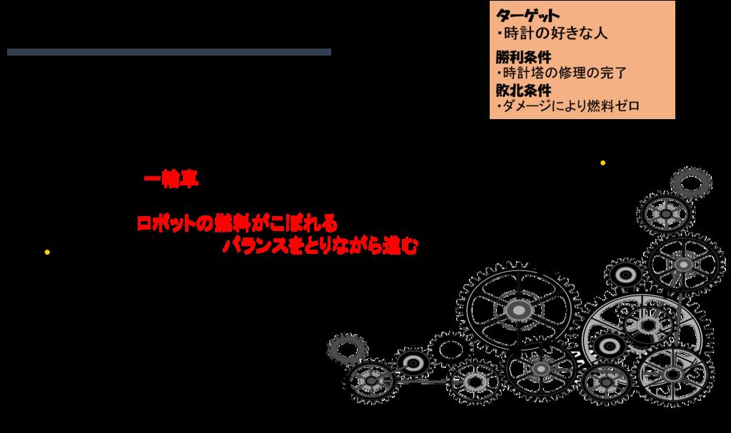 f:id:Green_Game:20170312162120p:plain