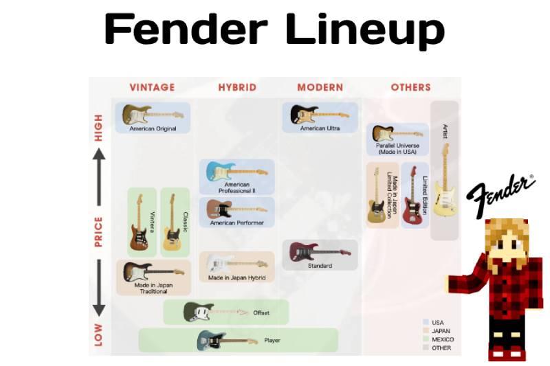 f:id:GuitarEffectPedals:20201016190704j:plain