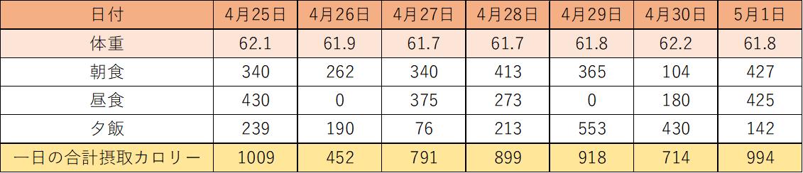 f:id:Gyabass:20200523220436p:plain