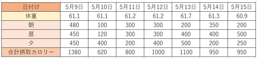 f:id:Gyabass:20200614013519p:plain