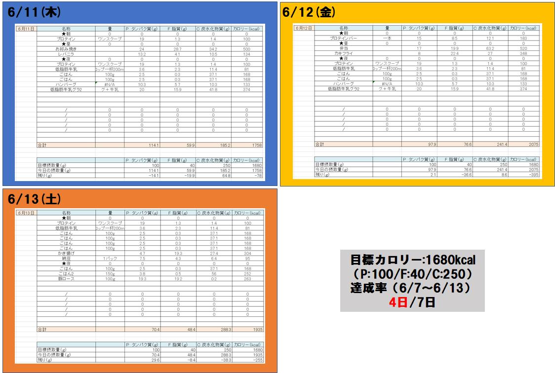 f:id:Gyabass:20200615212620p:plain