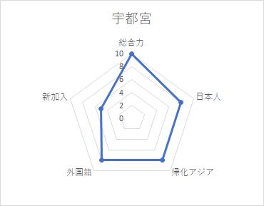 f:id:Gyrokawai:20200807151738p:plain
