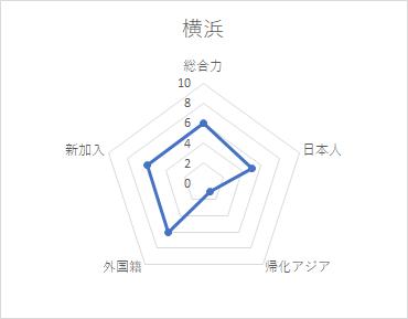 f:id:Gyrokawai:20200807152002p:plain