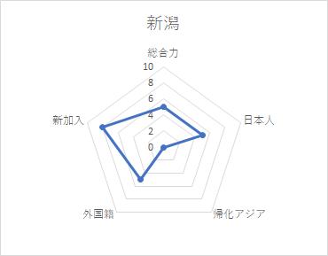 f:id:Gyrokawai:20200807152031p:plain