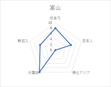 f:id:Gyrokawai:20200807152058p:plain