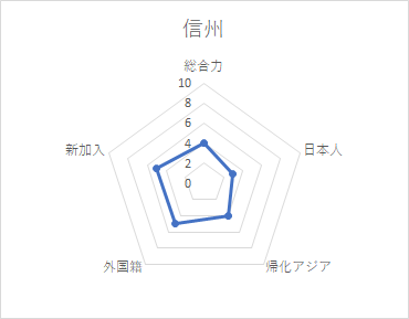 f:id:Gyrokawai:20200807152128p:plain
