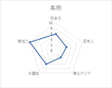 f:id:Gyrokawai:20200807152436p:plain