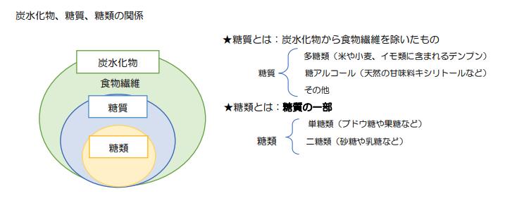 f:id:HBByamatatsu:20210523091521p:plain