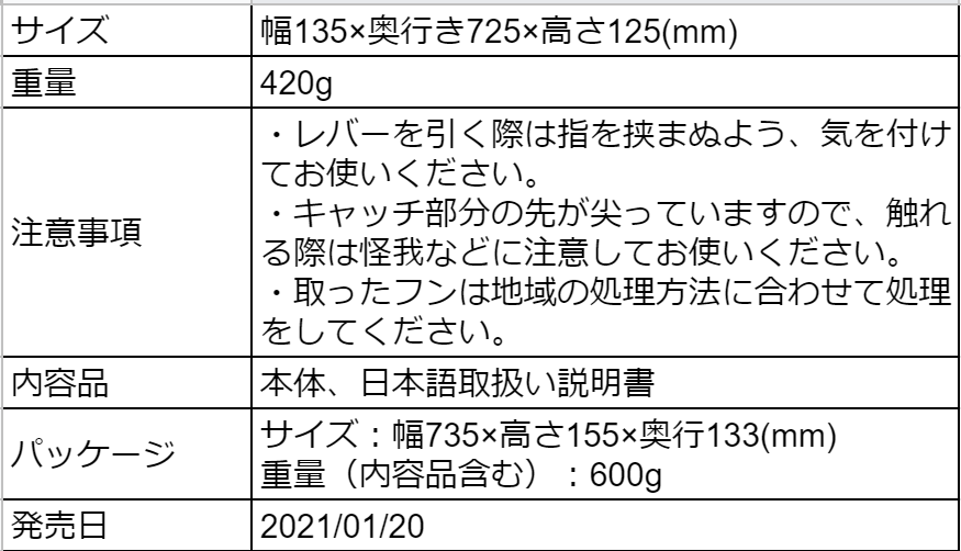 f:id:HELSING:20210723143008p:plain