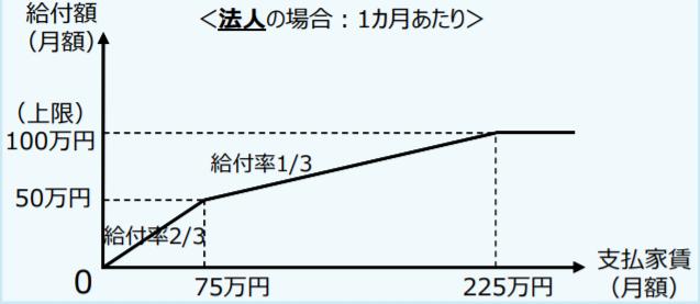 f:id:HIDE-ROOM:20200608205900p:plain