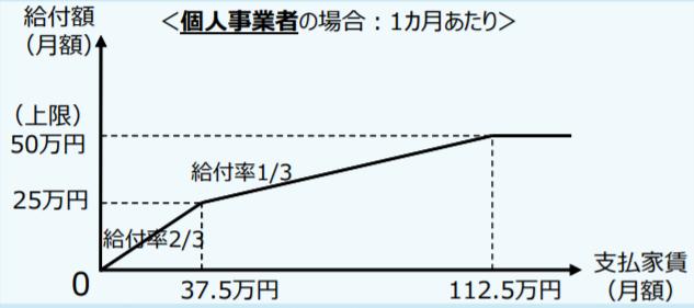 f:id:HIDE-ROOM:20200608210453p:plain