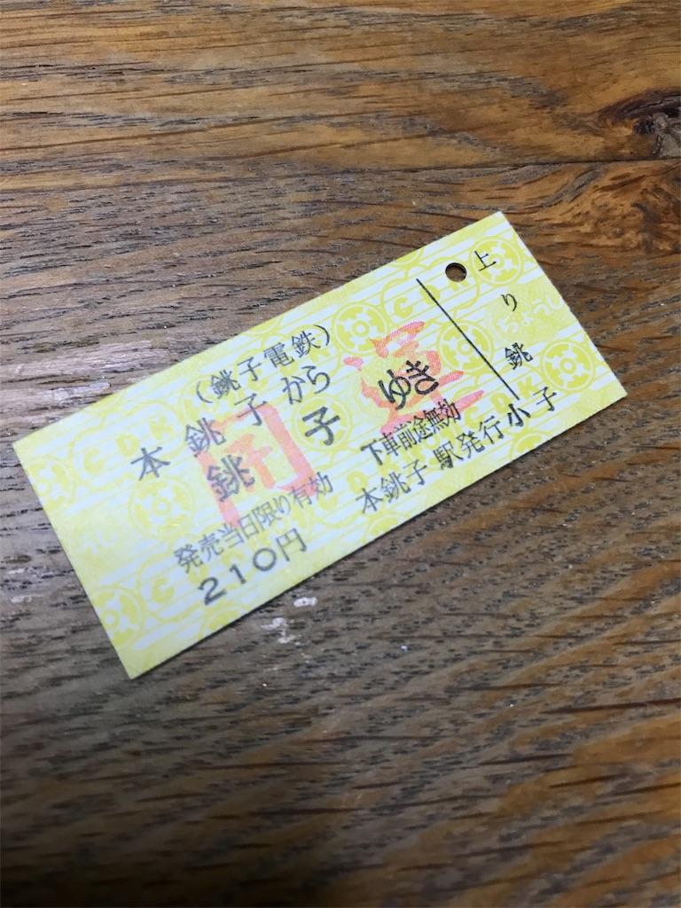 f:id:HIROAKI-ISHIWATA:20190204204617j:image