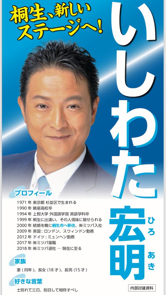 f:id:HIROAKI-ISHIWATA:20190222183909p:image