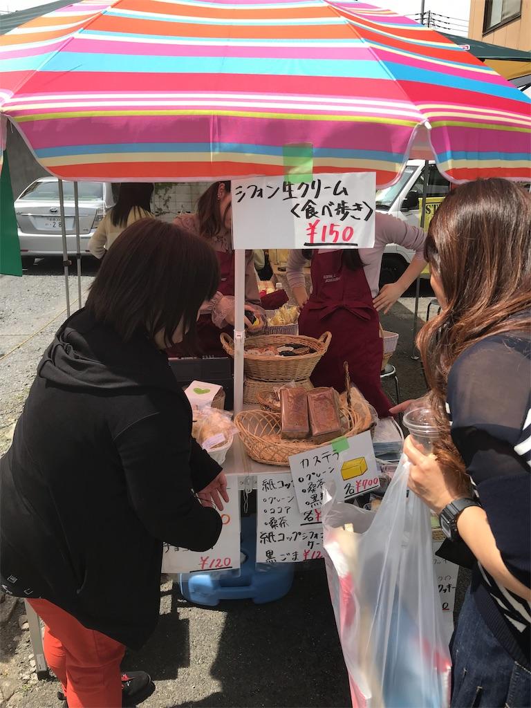 f:id:HIROAKI-ISHIWATA:20190503160056j:image