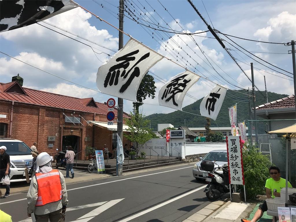f:id:HIROAKI-ISHIWATA:20190601155344j:image