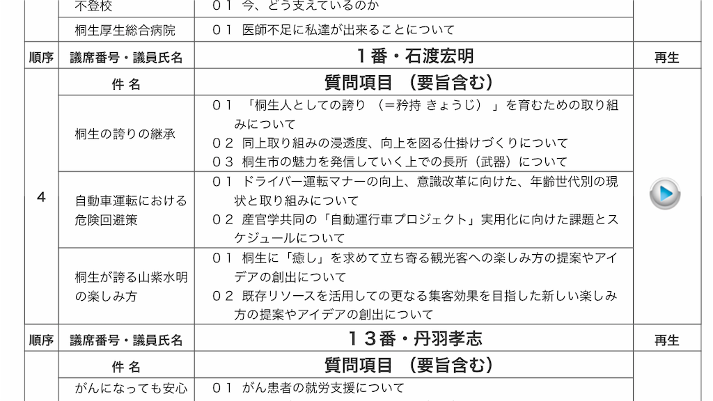 f:id:HIROAKI-ISHIWATA:20190716233844p:image