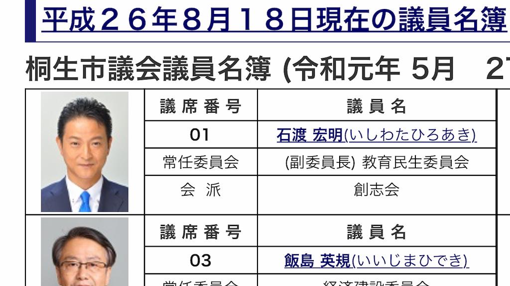 f:id:HIROAKI-ISHIWATA:20190716233849p:image