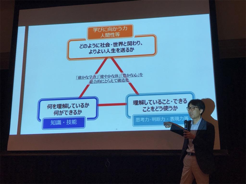 f:id:HIROAKI-ISHIWATA:20190721164210j:image