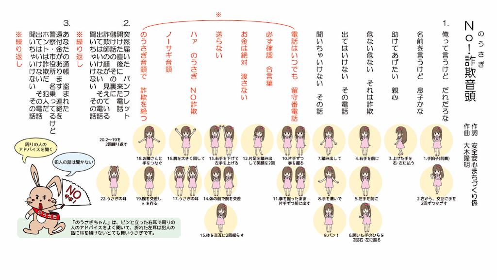 f:id:HIROAKI-ISHIWATA:20190725162517p:image