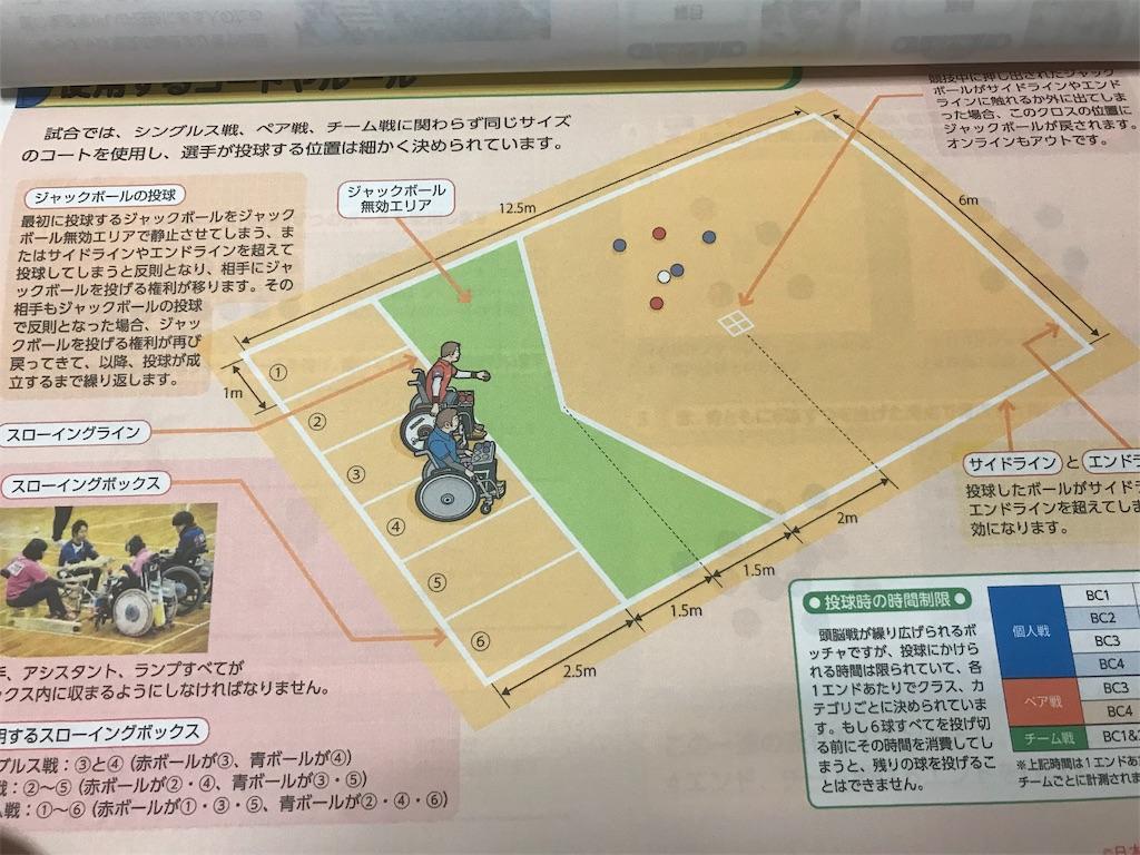 f:id:HIROAKI-ISHIWATA:20190801211048j:image