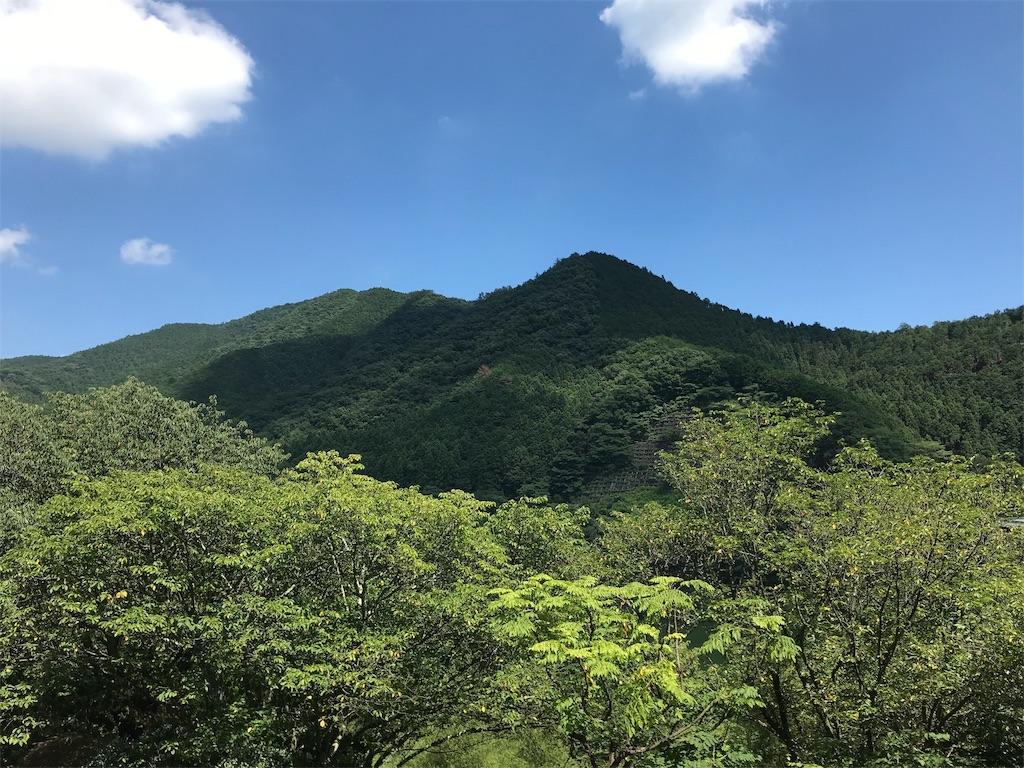 f:id:HIROAKI-ISHIWATA:20190805234647j:image