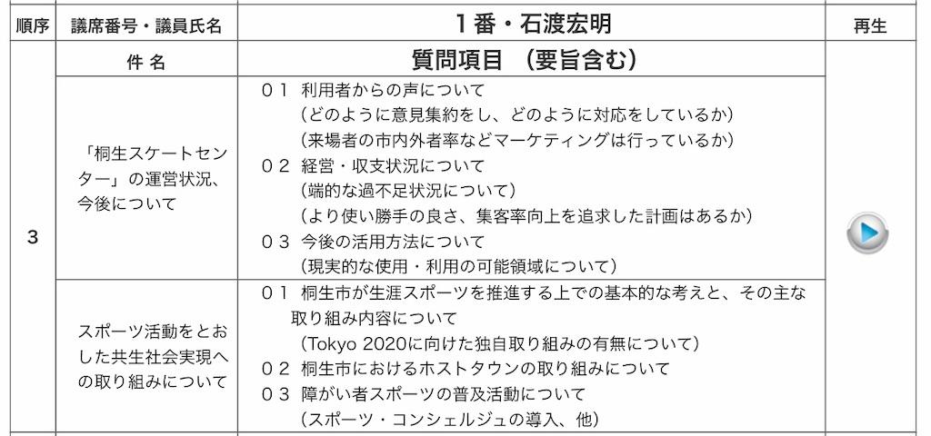 f:id:HIROAKI-ISHIWATA:20191007172605j:image