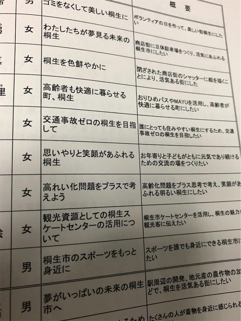 f:id:HIROAKI-ISHIWATA:20191026190602j:image