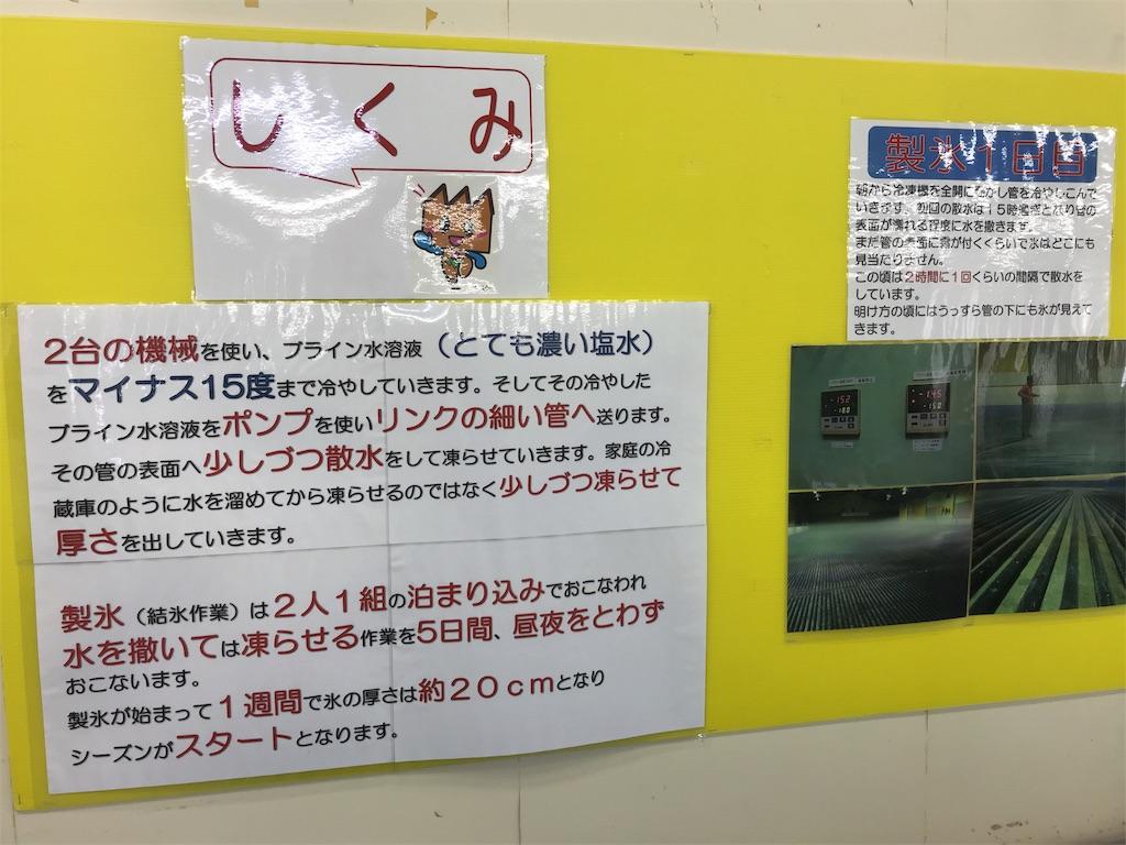 f:id:HIROAKI-ISHIWATA:20191028203539j:image
