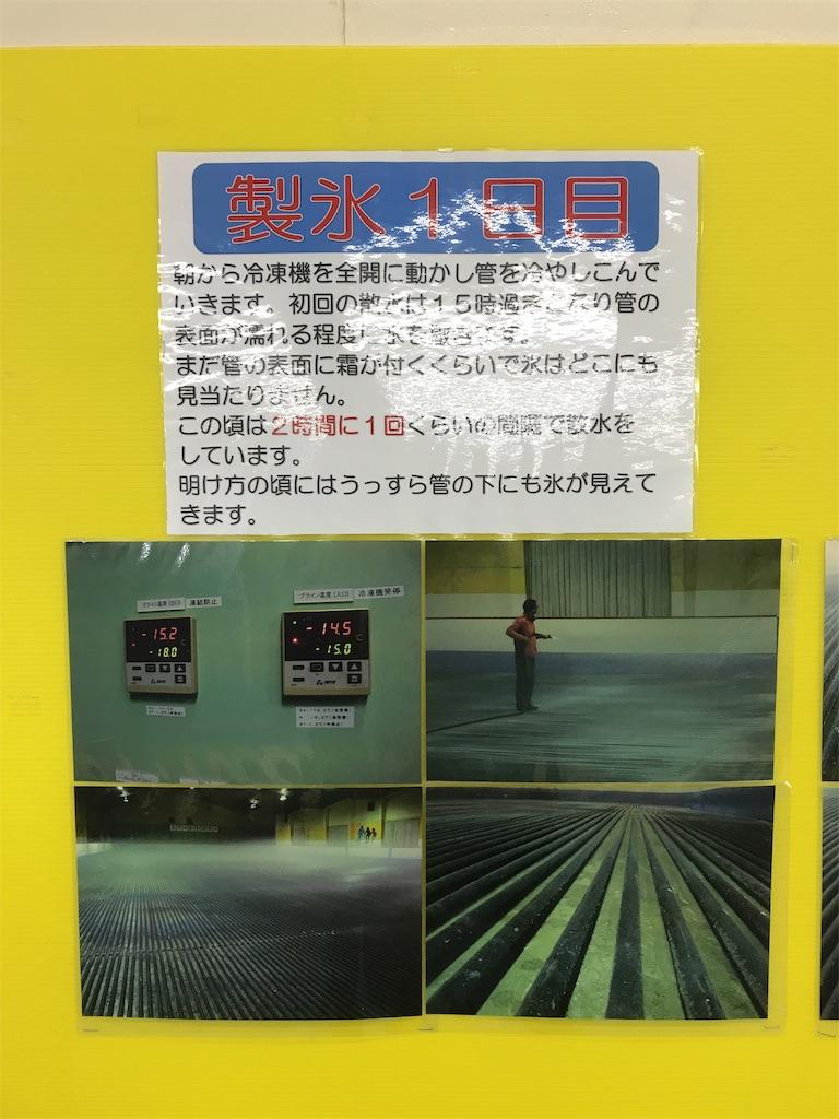 f:id:HIROAKI-ISHIWATA:20191028203548j:image