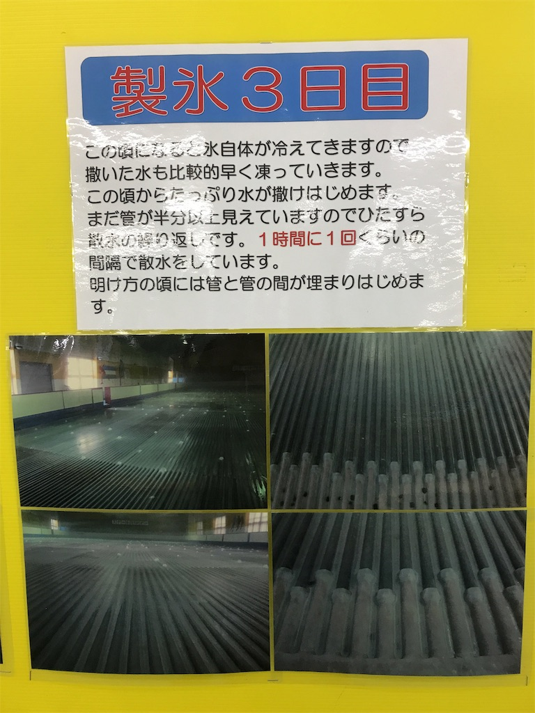 f:id:HIROAKI-ISHIWATA:20191028203612j:image