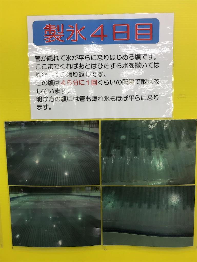 f:id:HIROAKI-ISHIWATA:20191028203835j:image