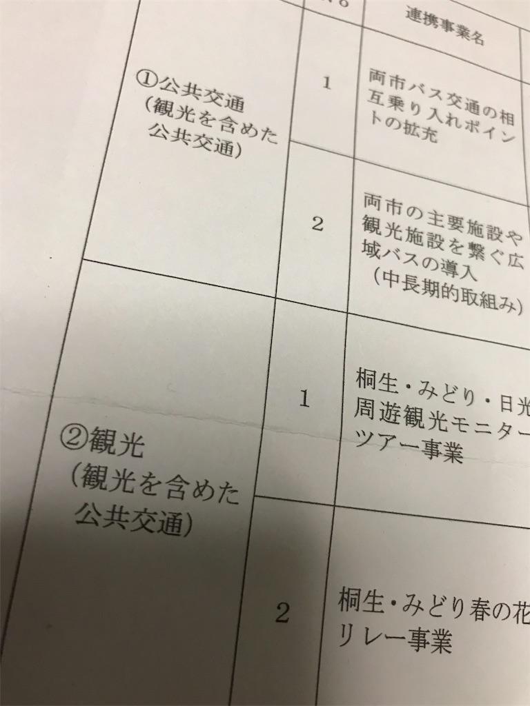 f:id:HIROAKI-ISHIWATA:20191118214152j:image